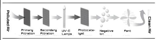 upper-room UVGI FIXTURE